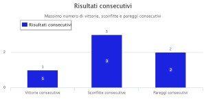 chart (1)