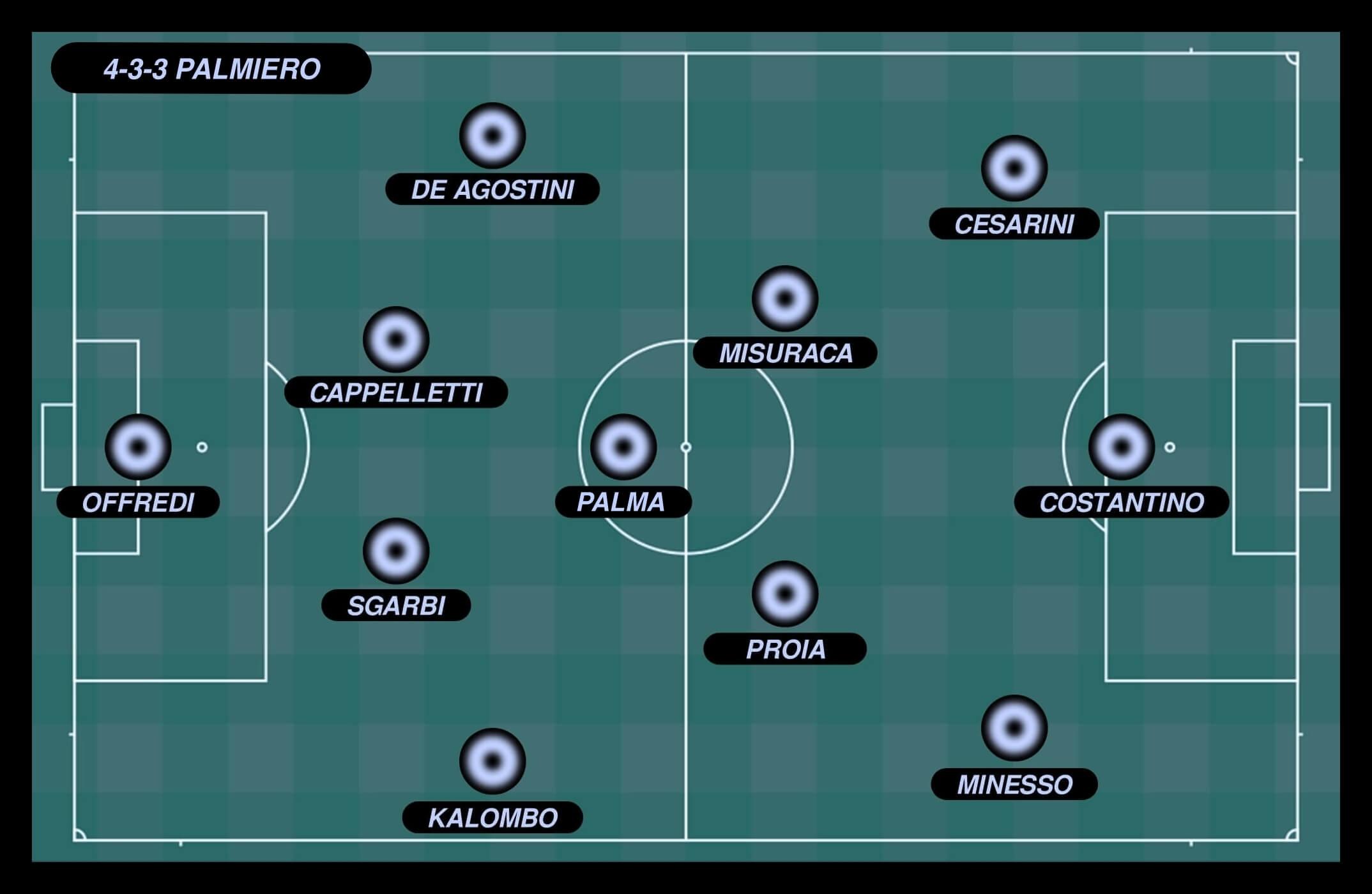 Top XI Palmiero