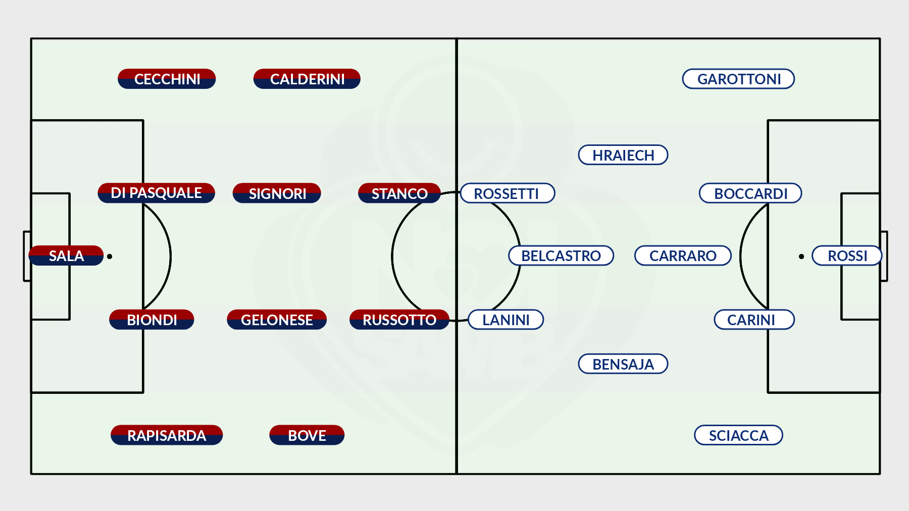 Samb-Imolese 2-1